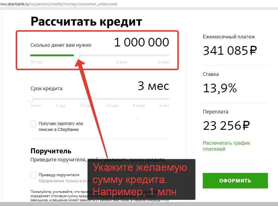 Кредит наличными в день обращения в Перми
